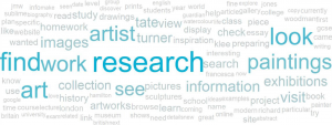 Word cloud from the Art & artists (online collection) audience research report