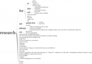 Word tree diagram from the Art & artists (online collection) audience research report