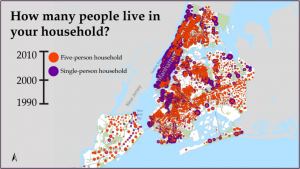 "Figure 3. Screen shot of the CoCensus display at the New York Hall of Science. Visitors' individual data ""slices"" are shown as scaled centroids (""bubbles"") in colors chosen by the visitors. Here we see the distributions of single-person households (purple) and 5-person households (orange) in 2010."